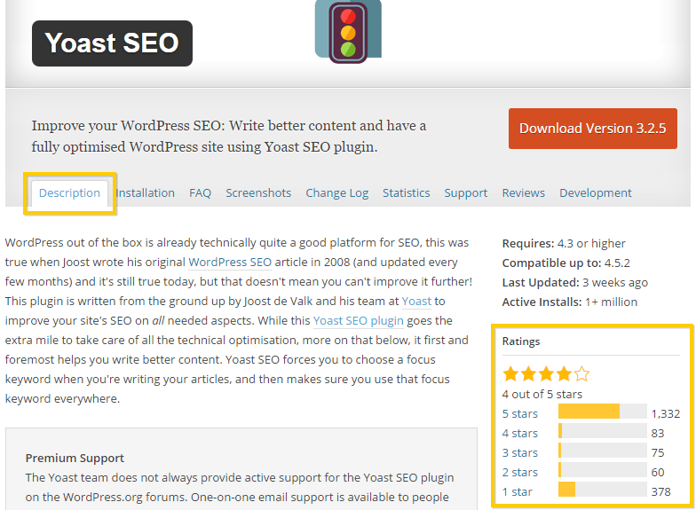Viewing Yoast SEO's WordPress Plugin Rating