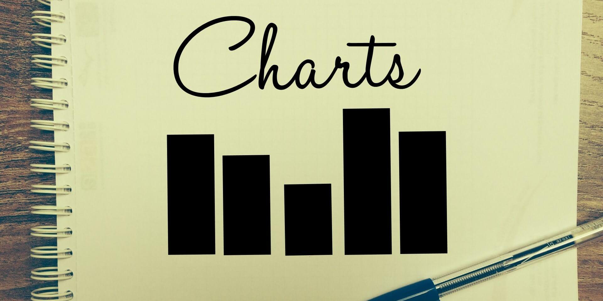 charts-in-wordpress