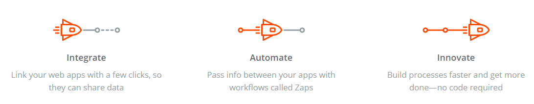 A screenshot of the Zapier homepage.