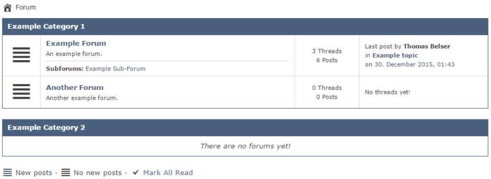 wordpress-forums-plugins-6-asgaros-forum
