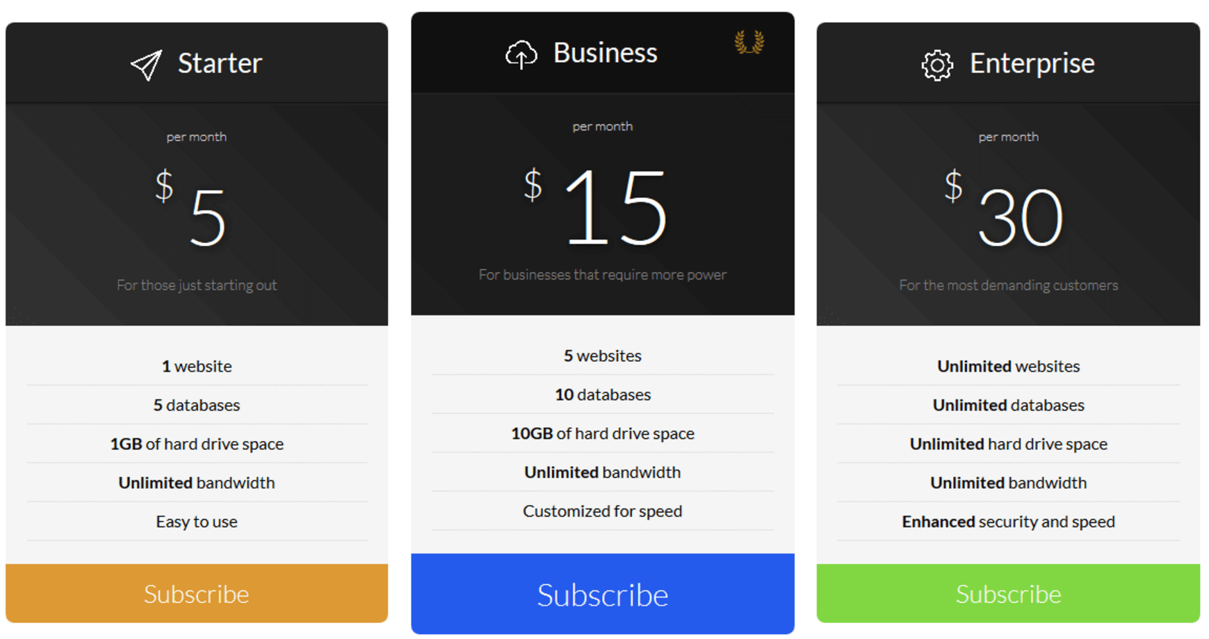A pricing table built using the aforementioned plugin.