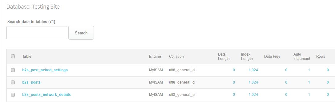 A WordPress database.