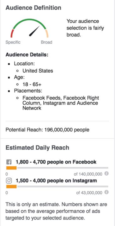 facebook demography