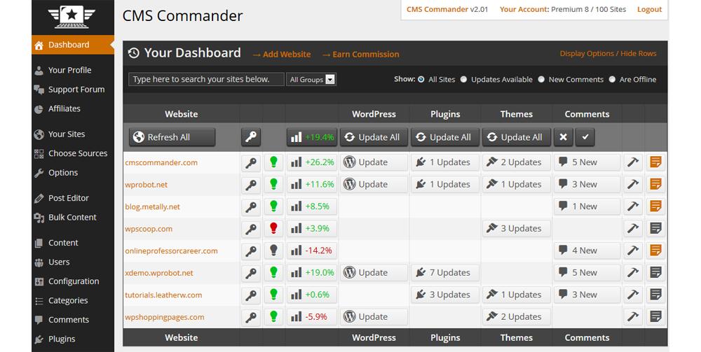 CMS Commander dashboard
