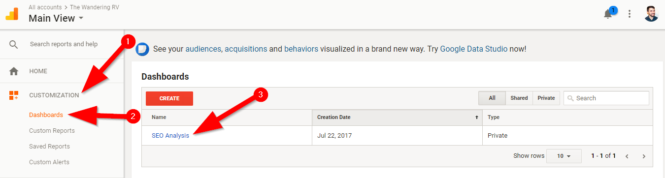 how to access custom Google Analytics dashboard