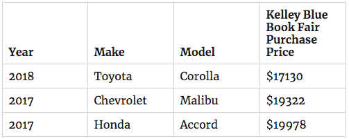 An example of a table created with Easy Table.